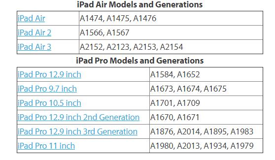tabel nomor model ipad