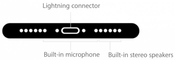letak speaker iphone 7 plus